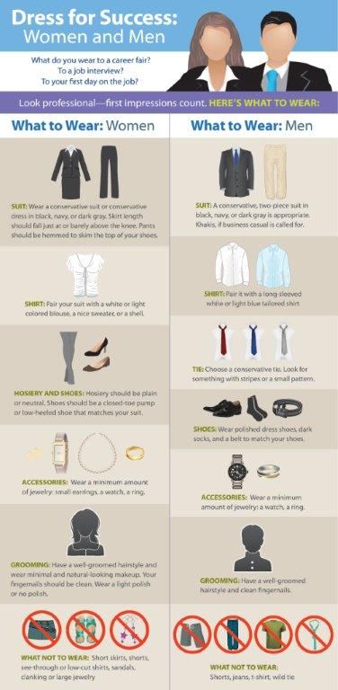 dress for success - tips for a professional interview